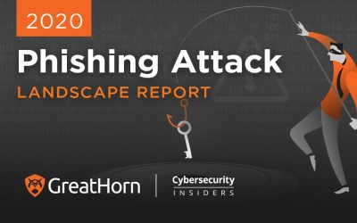 What You Should Know about the State of Phishing Attacks in 2020